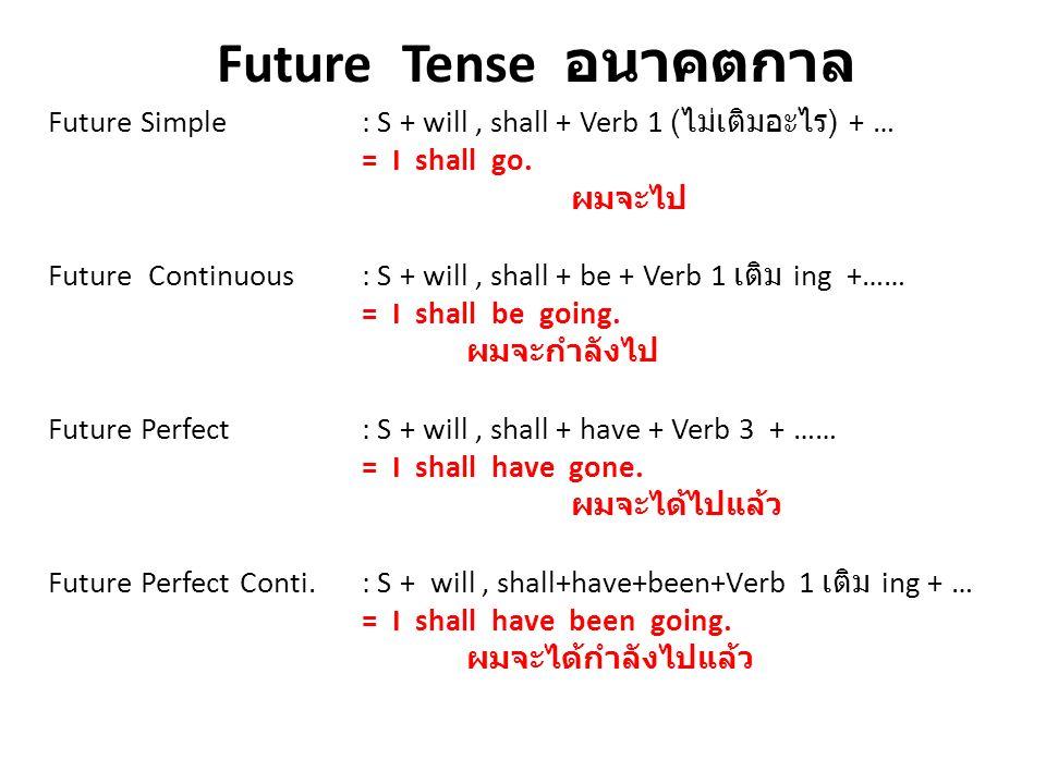 Future Tense อนาคตกาล Future Simple : S + will , shall + Verb 1 (ไม่เติมอะไร) + … = I shall go.