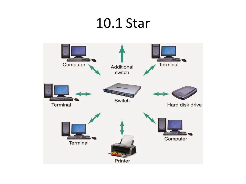 10.1 Star