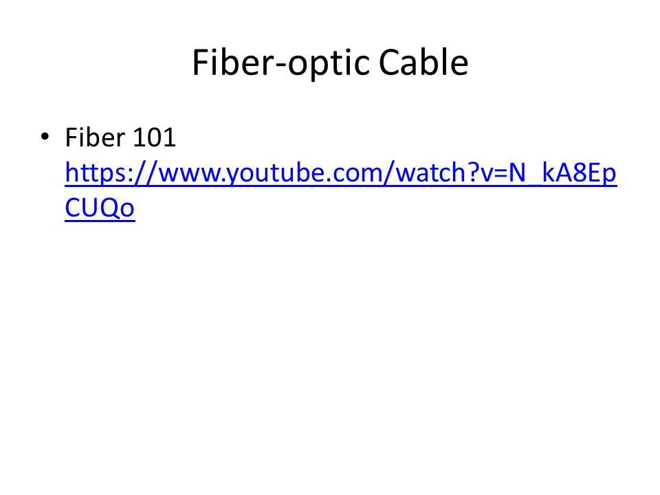Fiber-optic Cable Fiber 101 https://www.youtube.com/watch v=N_kA8EpCUQo