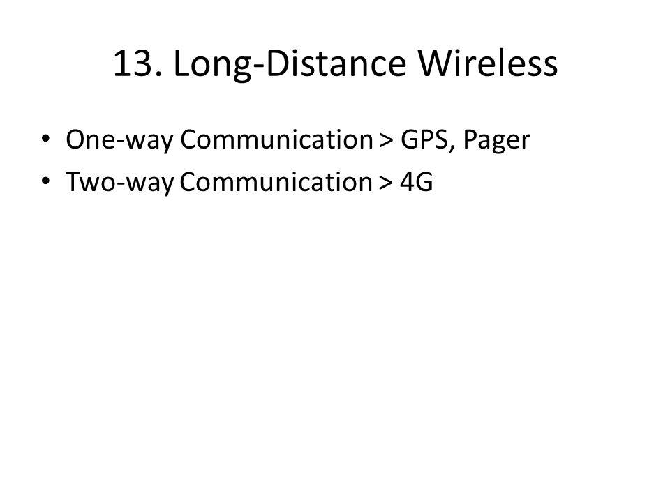 13. Long-Distance Wireless