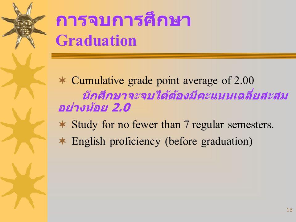 การจบการศึกษา Graduation