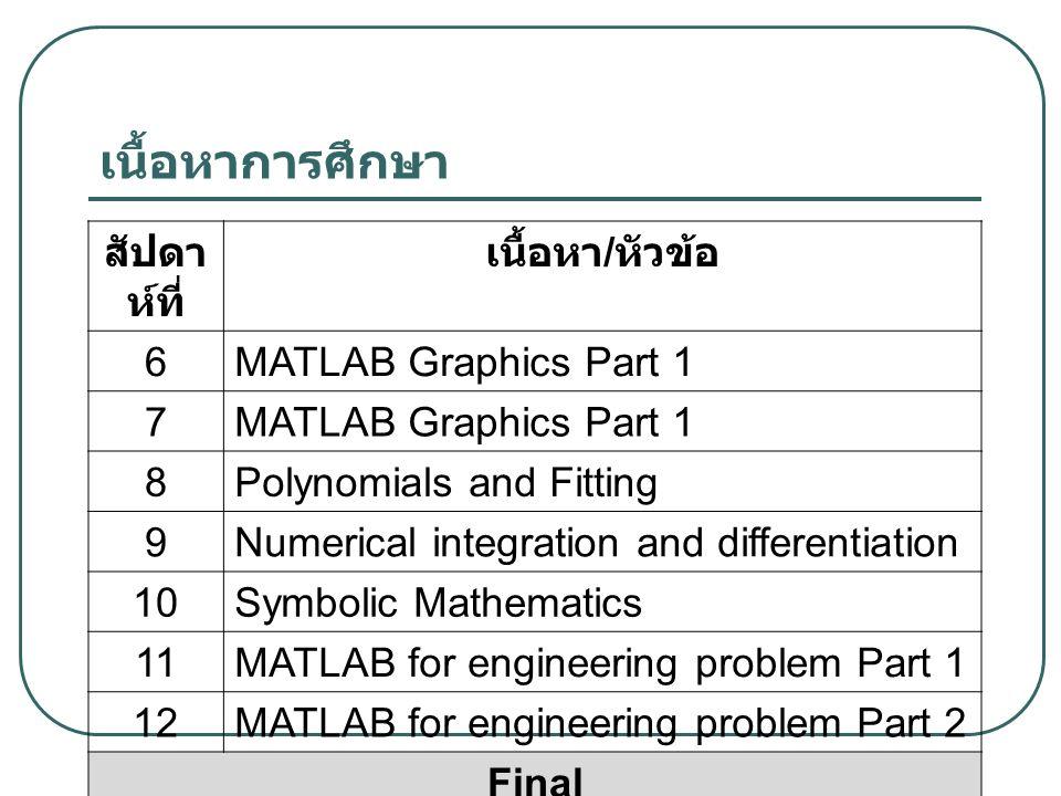 เนื้อหาการศึกษา สัปดาห์ที่ เนื้อหา/หัวข้อ 6 MATLAB Graphics Part 1 7 8