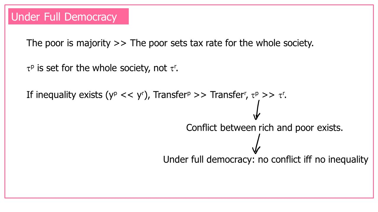 Under Full Democracy The poor is majority >> The poor sets tax rate for the whole society. p is set for the whole society, not r.