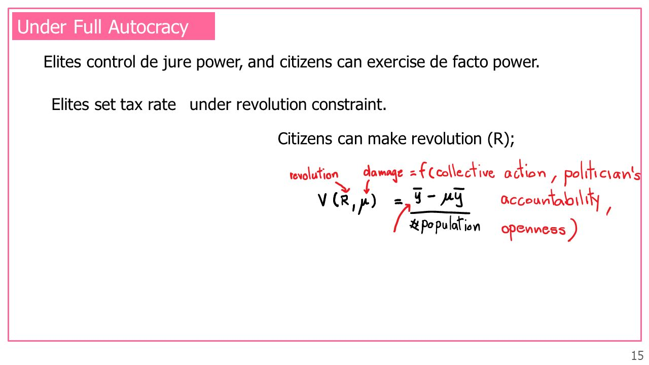 Under Full Autocracy Elites control de jure power, and citizens can exercise de facto power. Elites set tax rate.