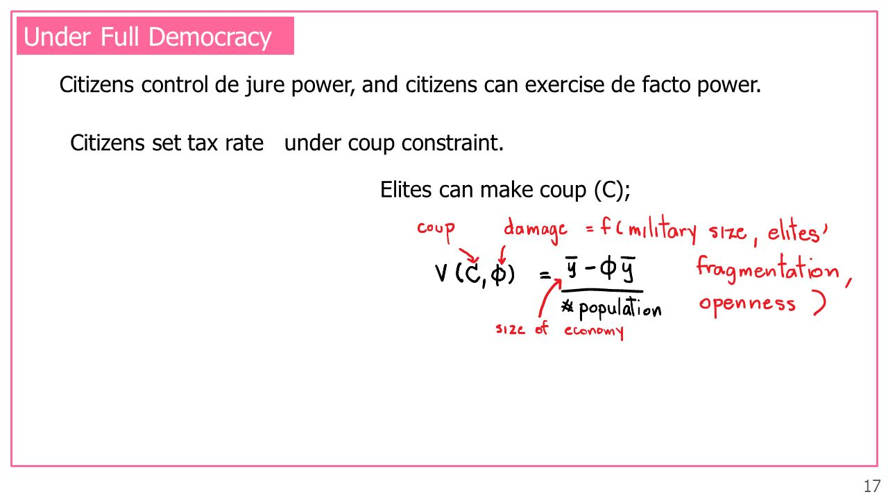 Under Full Democracy Citizens control de jure power, and citizens can exercise de facto power. Citizens set tax rate.