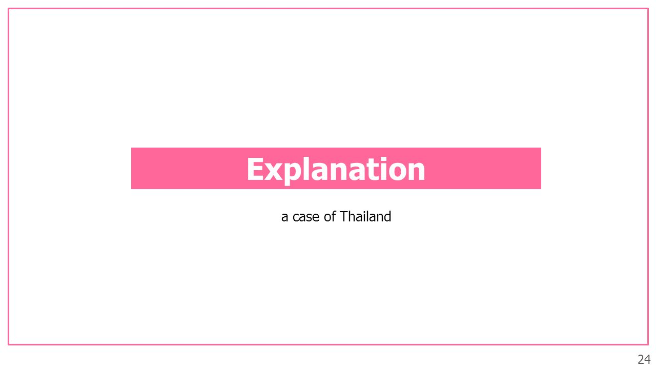 Explanation a case of Thailand