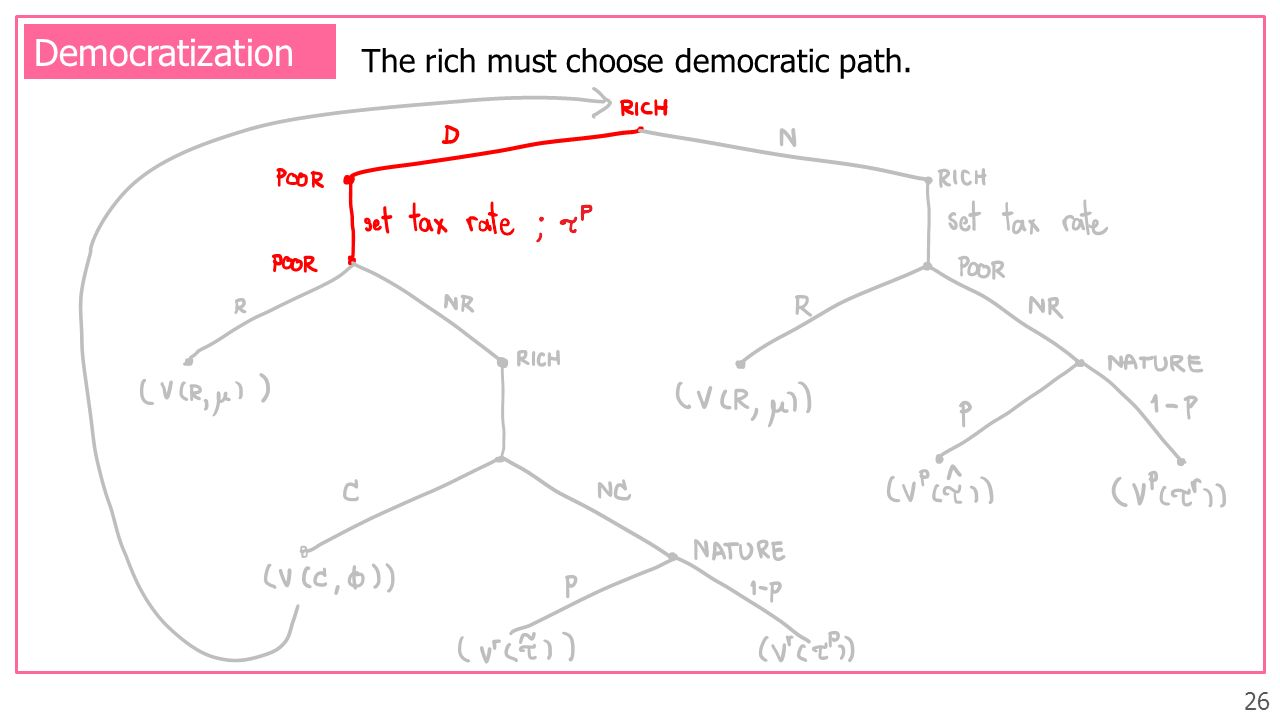 Democratization The rich must choose democratic path.