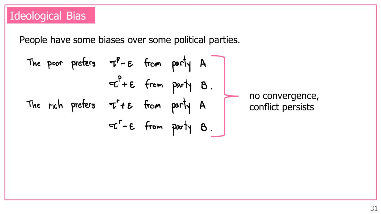 Ideological Bias People have some biases over some political parties.