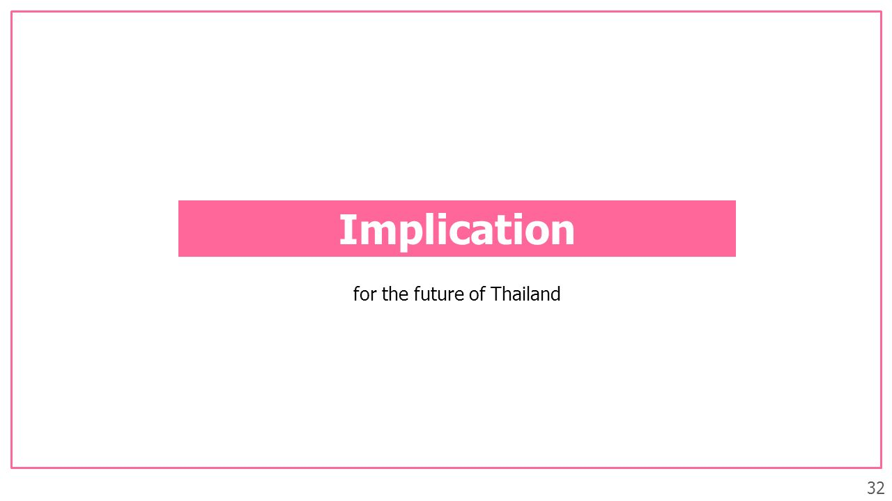 for the future of Thailand