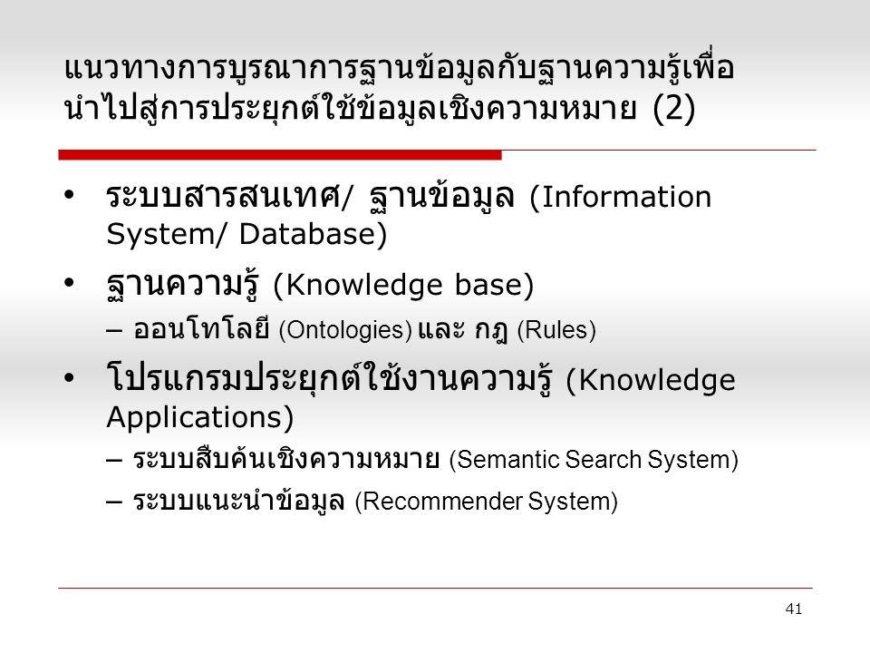ระบบสารสนเทศ/ ฐานข้อมูล (Information System/ Database)