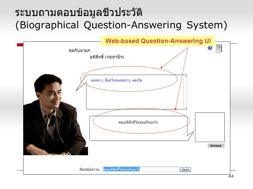 ระบบถามตอบข้อมูลชีวประวัติ (Biographical Question-Answering System)