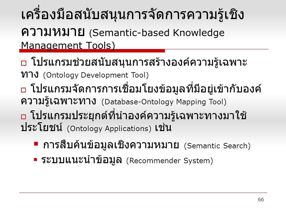 การสืบค้นข้อมูลเชิงความหมาย (Semantic Search)
