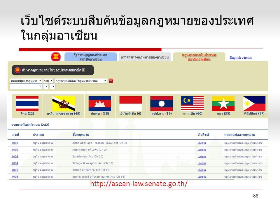 เว็บไซต์ระบบสืบค้นข้อมูลกฎหมายของประเทศในกลุ่มอาเซียน