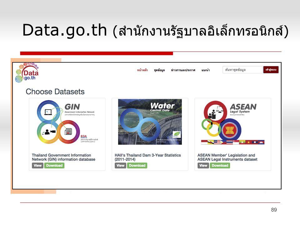 Data.go.th (สำนักงานรัฐบาลอิเล็กทรอนิกส์)