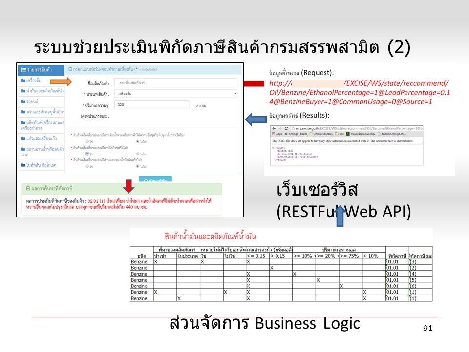 ระบบช่วยประเมินพิกัดภาษีสินค้ากรมสรรพสามิต (2)