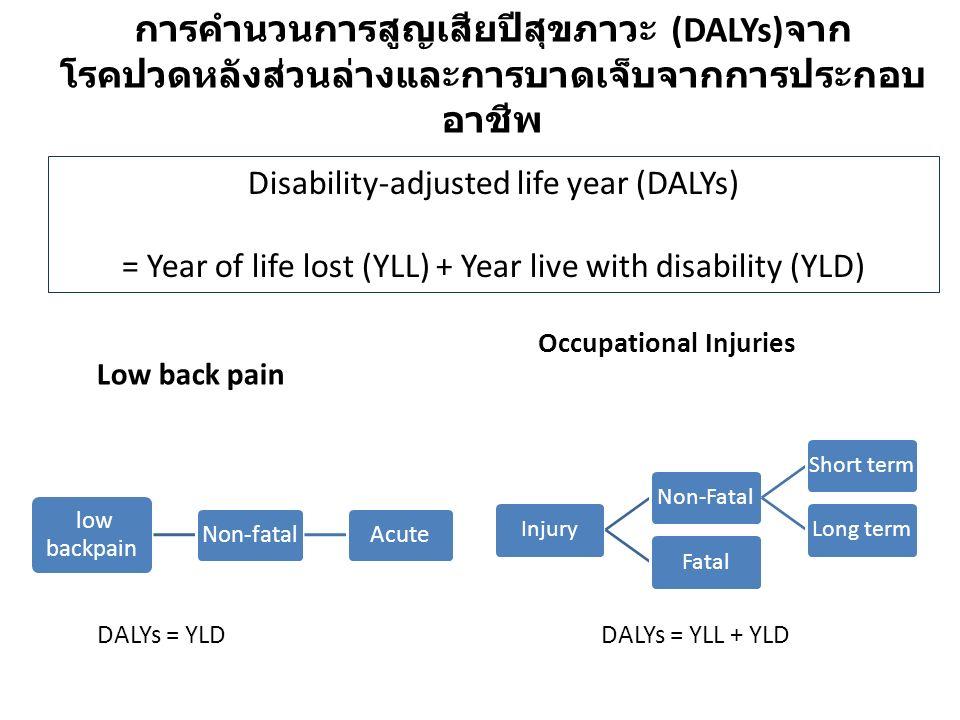 การคำนวนการสูญเสียปีสุขภาวะ (DALYs)จาก โรคปวดหลังส่วนล่างและการบาดเจ็บจากการประกอบอาชีพ