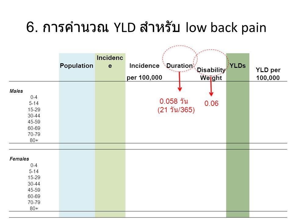 6. การคำนวณ YLD สำหรับ low back pain