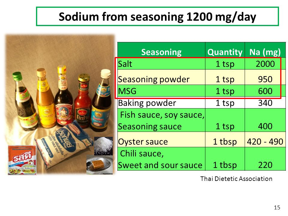 Sodium from seasoning 1200 mg/day