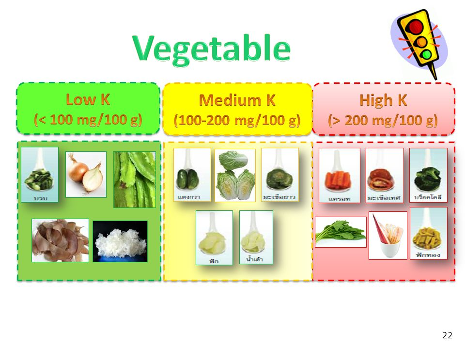 Vegetable Low K Medium K High K (< 100 mg/100 g) (100-200 mg/100 g)