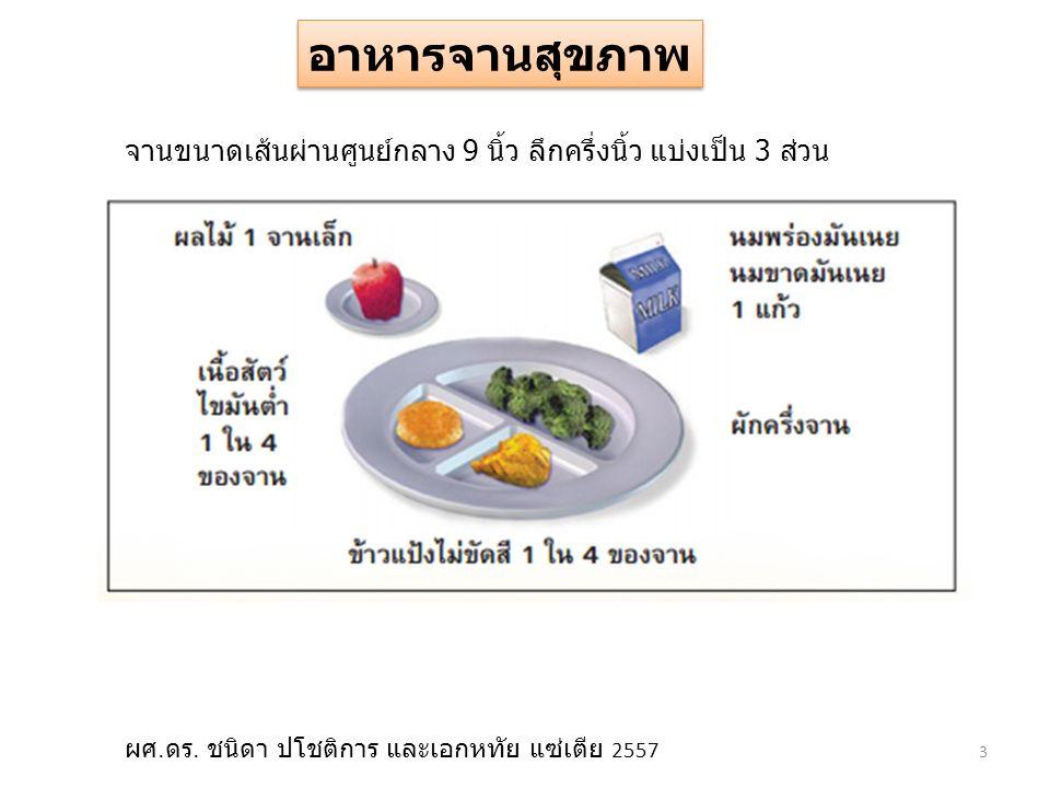 อาหารจานสุขภาพ จานขนาดเส้นผ่านศูนย์กลาง 9 นิ้ว ลึกครึ่งนิ้ว แบ่งเป็น 3 ส่วน.