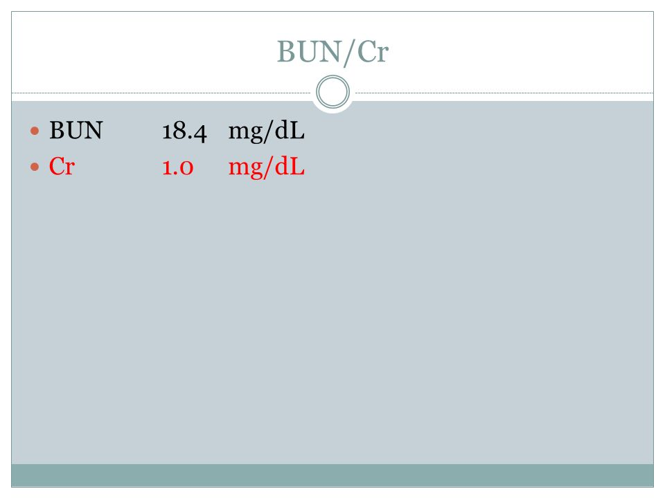 BUN/Cr BUN 18.4 mg/dL Cr 1.0 mg/dL