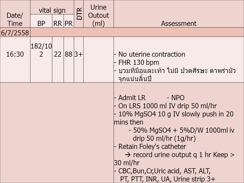 Date/ Time vital sign. DTR. Urine Outout (ml) Assessment. BP. RR. PR. 6/7/2558. 16:30. 182/102.