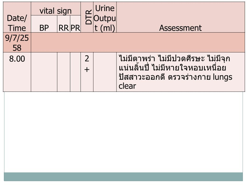 Date/ Time vital sign. DTR. Urine Output (ml) Assessment. BP. RR. PR. 9/7/2558. 8.00. 2+