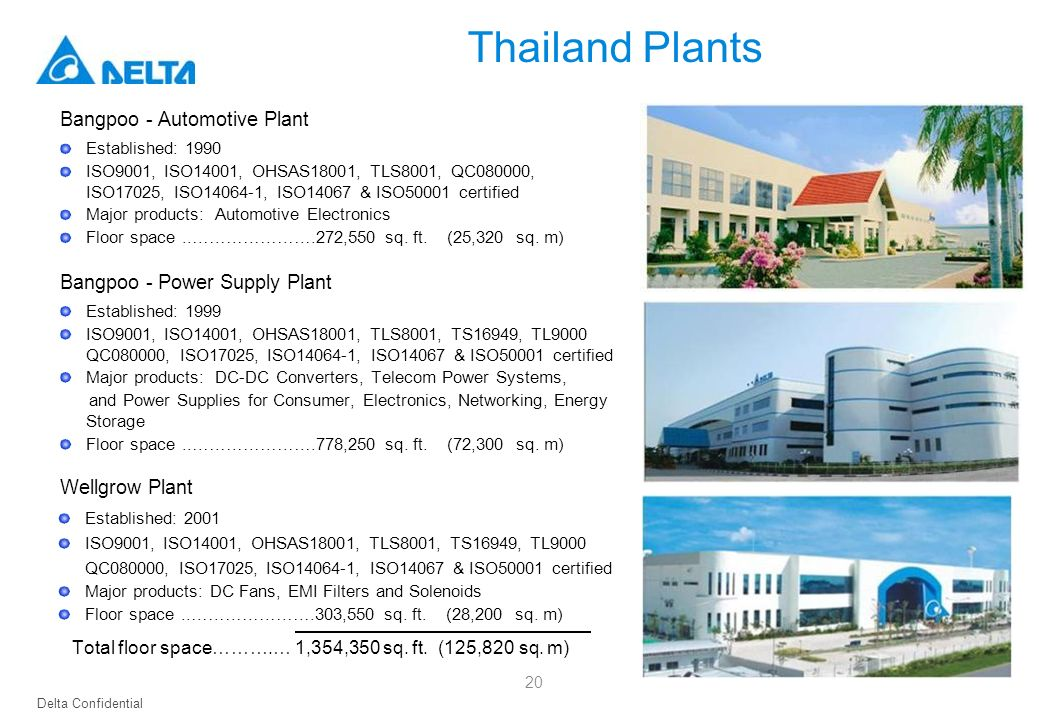 Thailand Plants Bangpoo - Automotive Plant