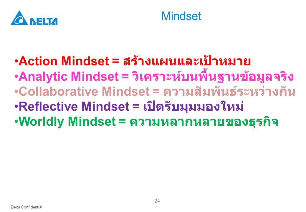 Action Mindset = สร้างแผนและเป้าหมาย