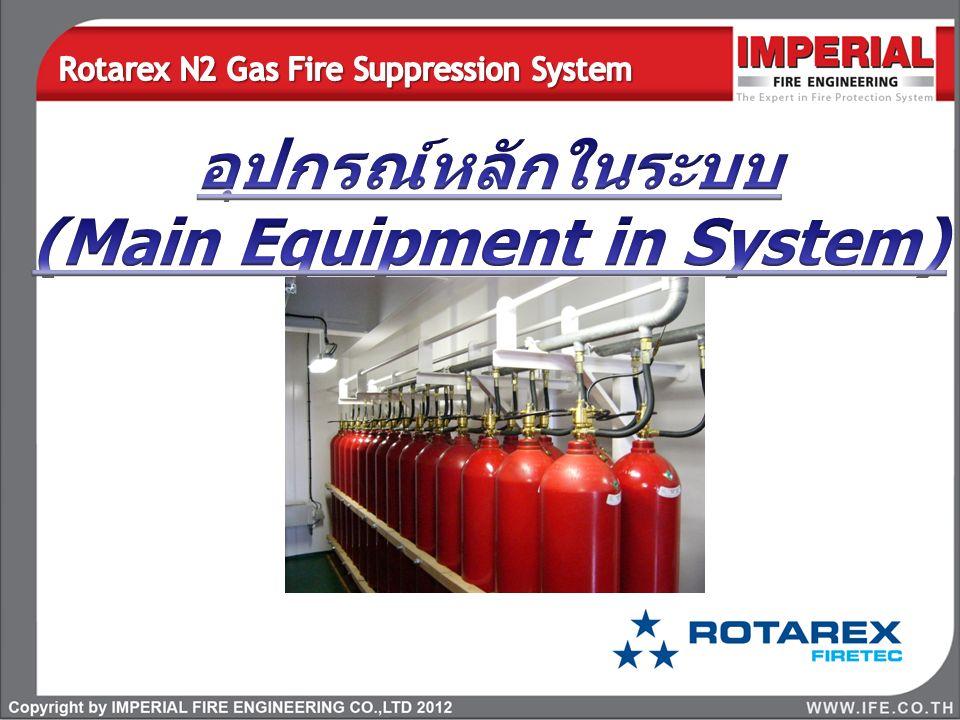 อุปกรณ์หลักในระบบ (Main Equipment in System)