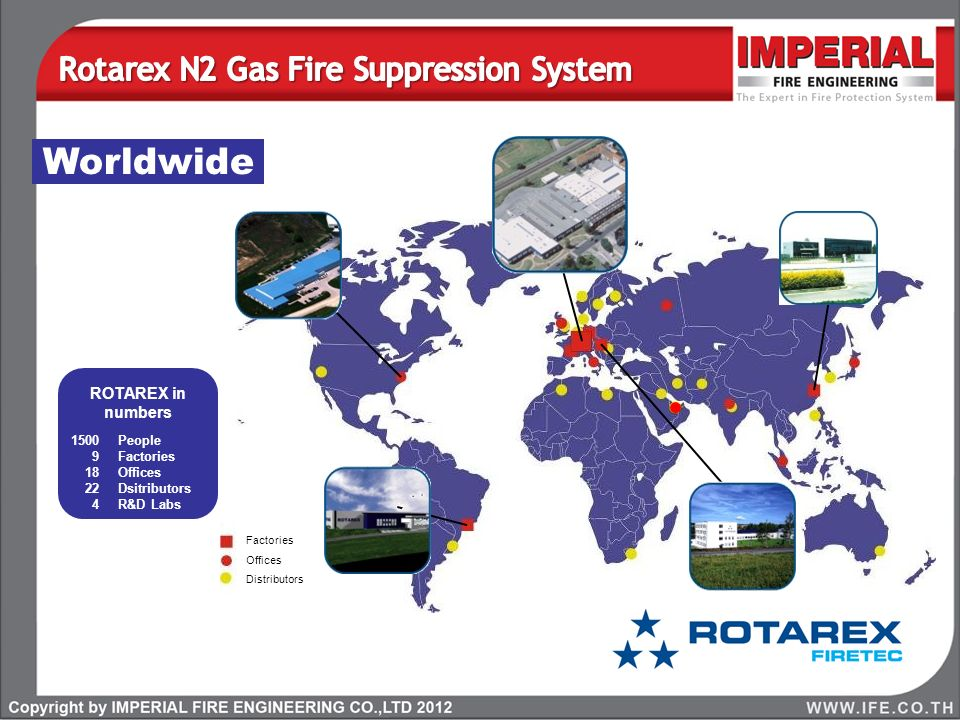 Rotarex N2 Gas Fire Suppression System
