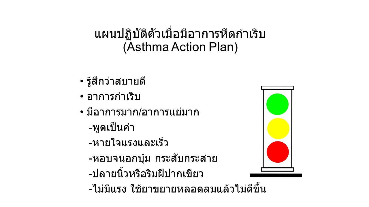 แผนปฏิบัติตัวเมื่อมีอาการหืดกำเริบ (Asthma Action Plan)