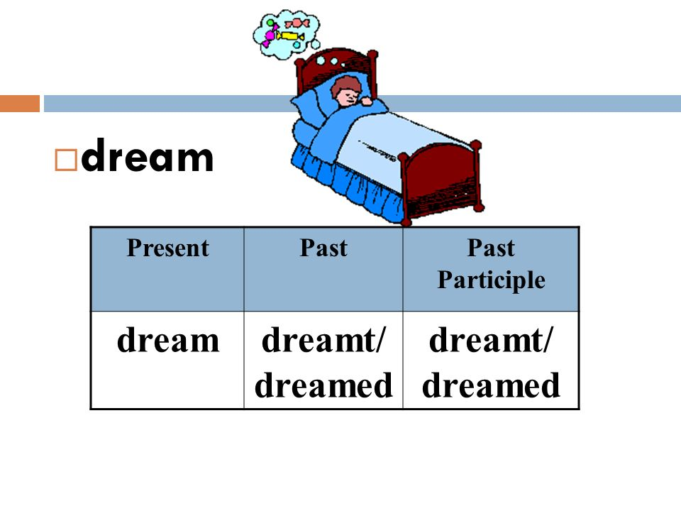 dream dream dreamt/dreamed dreamt/ dreamed Present Past
