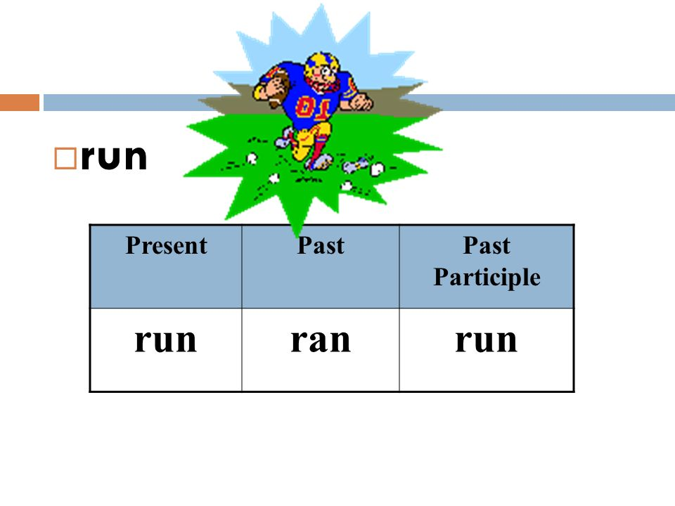 run Present Past Past Participle run ran