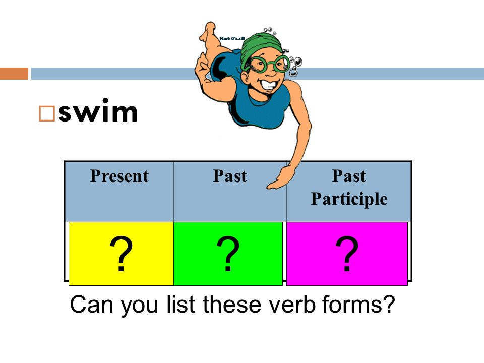swim swims swam swum Can you list these verb forms Present Past