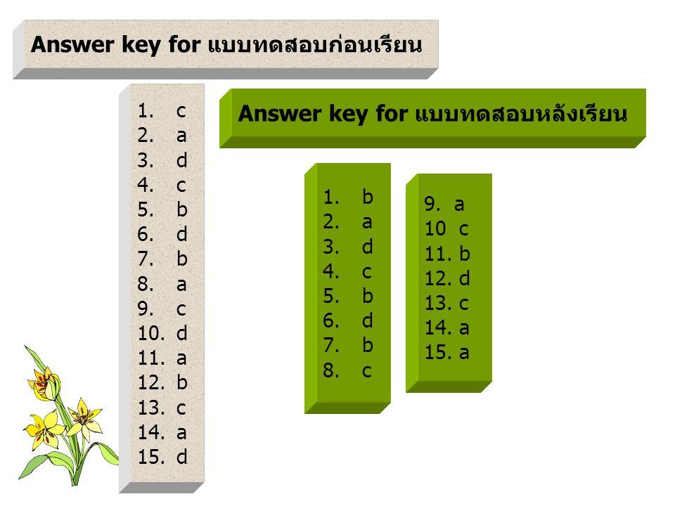 Answer key for แบบทดสอบก่อนเรียน