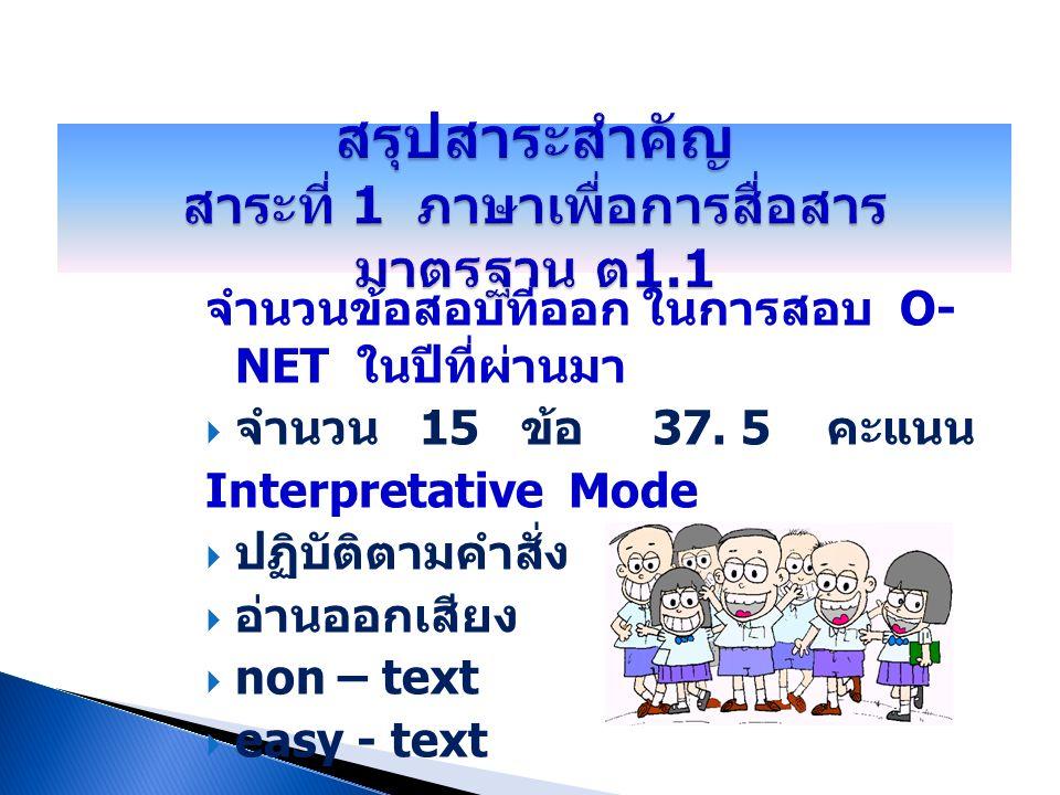 สรุปสาระสำคัญ สาระที่ 1 ภาษาเพื่อการสื่อสาร มาตรฐาน ต1.1