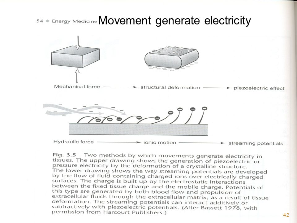 Movement generate electricity