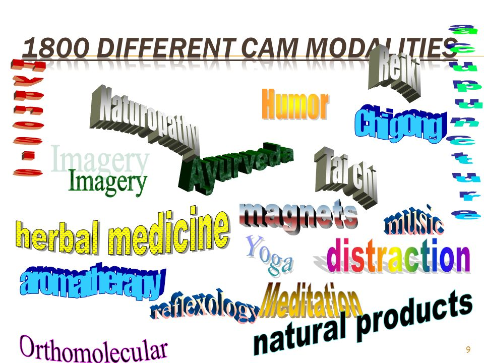 1800 different CAM modalities