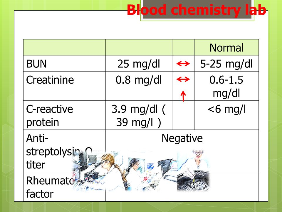 Blood chemistry lab Normal BUN 25 mg/dl 5-25 mg/dl Creatinine
