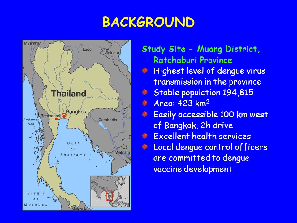 BACKGROUND Study Site - Muang District, Ratchaburi Province
