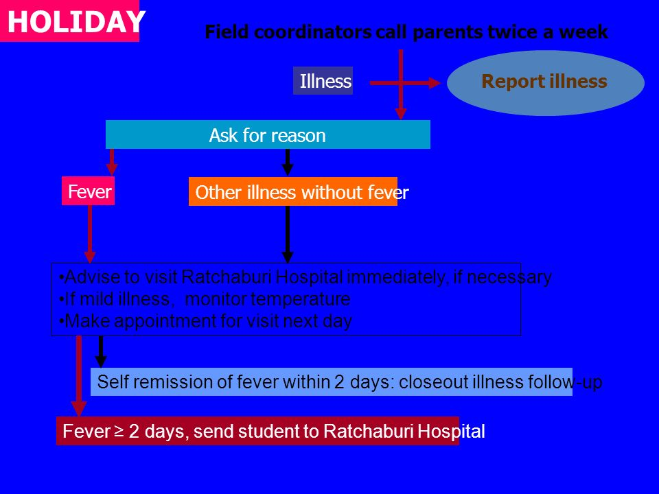 HOLIDAY Field coordinators call parents twice a week Illness