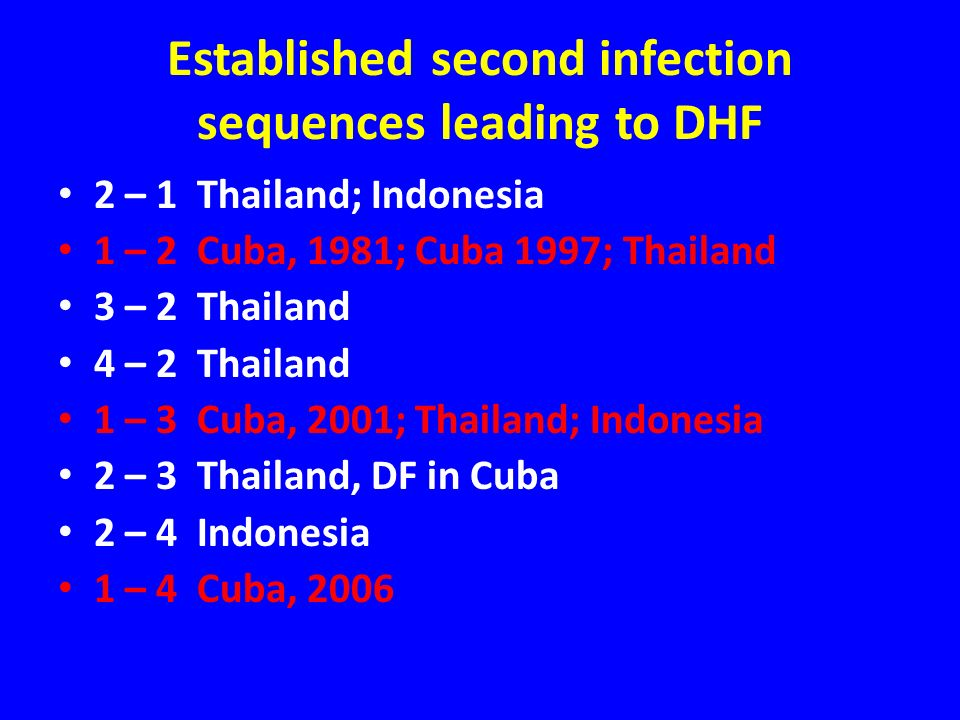Established second infection sequences leading to DHF