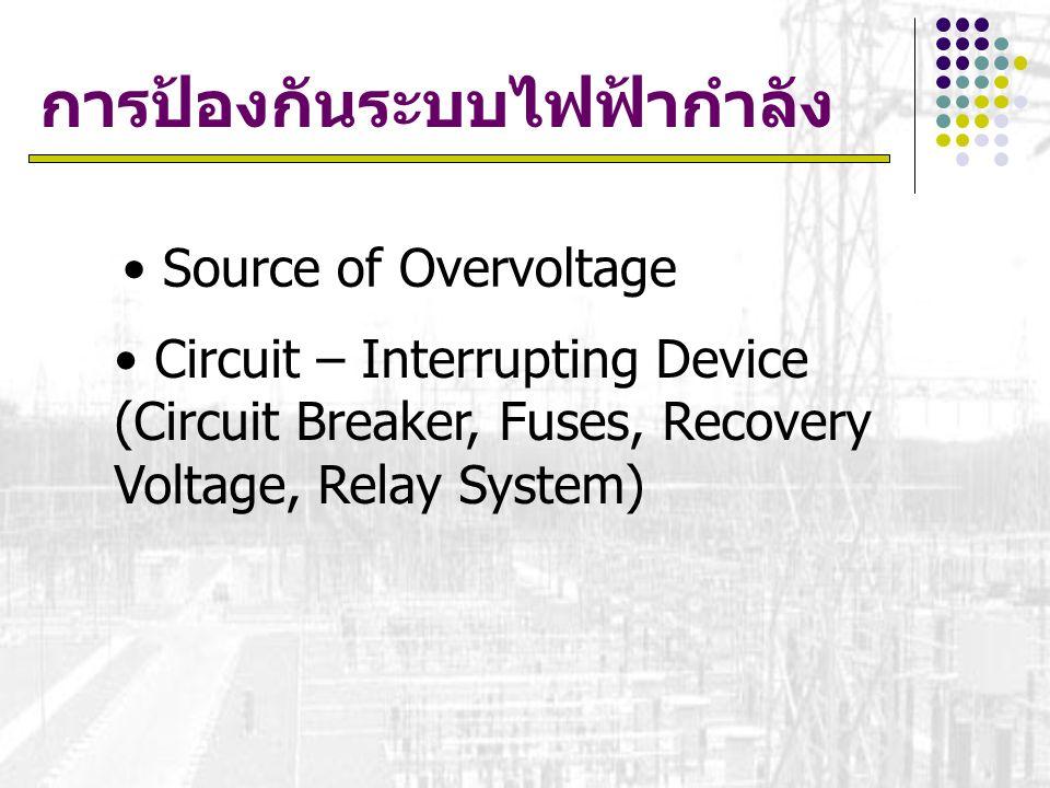 การป้องกันระบบไฟฟ้ากำลัง