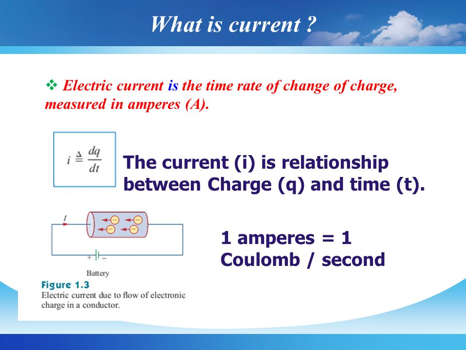 What is current Electric current is the time rate of change of charge, measured in amperes (A).