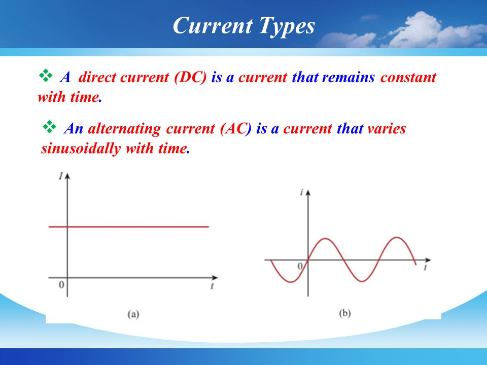 Current Types A direct current (DC) is a current that remains constant with time.