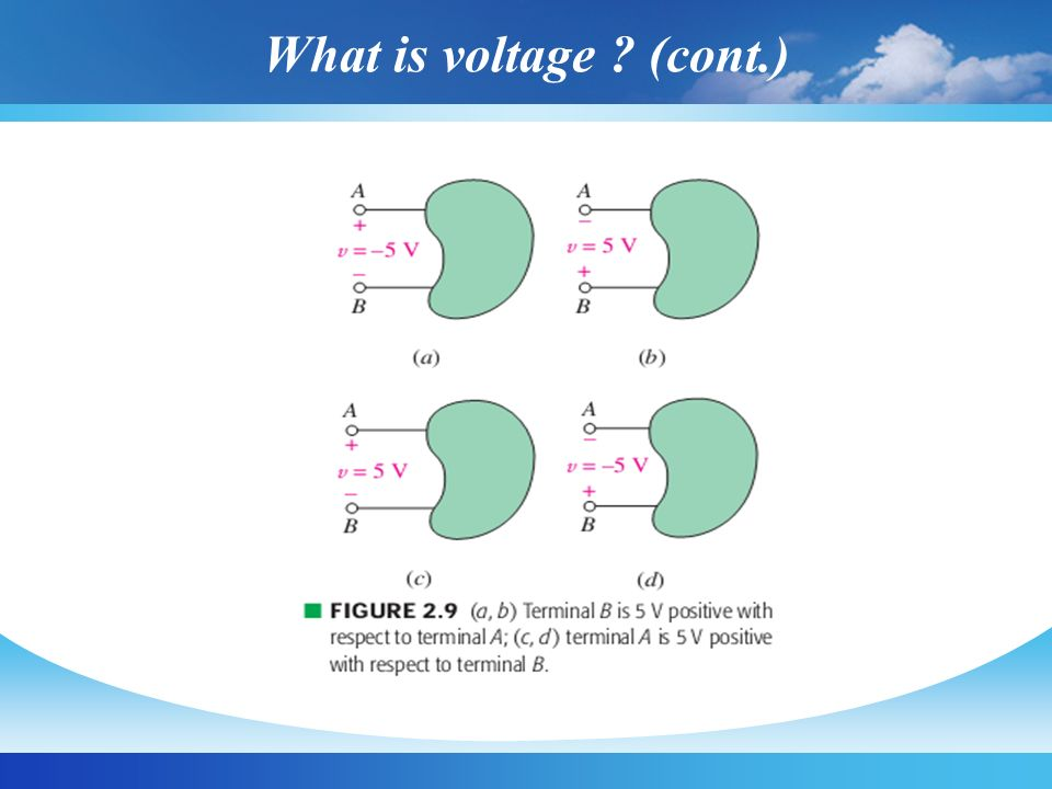 What is voltage (cont.)