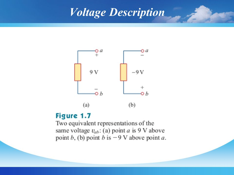 Voltage Description