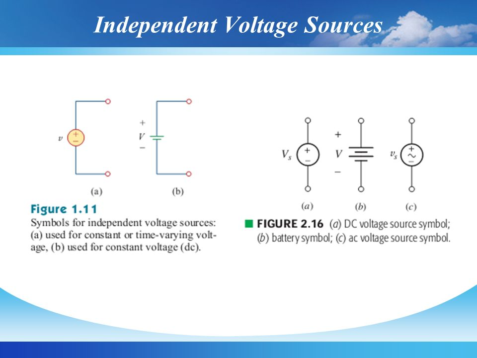 Independent Voltage Sources