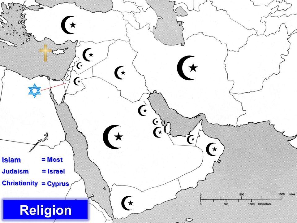Islam = Most Judaism = Israel Christianity = Cyprus Religion
